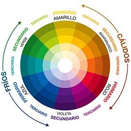 La elección del Color en decoración